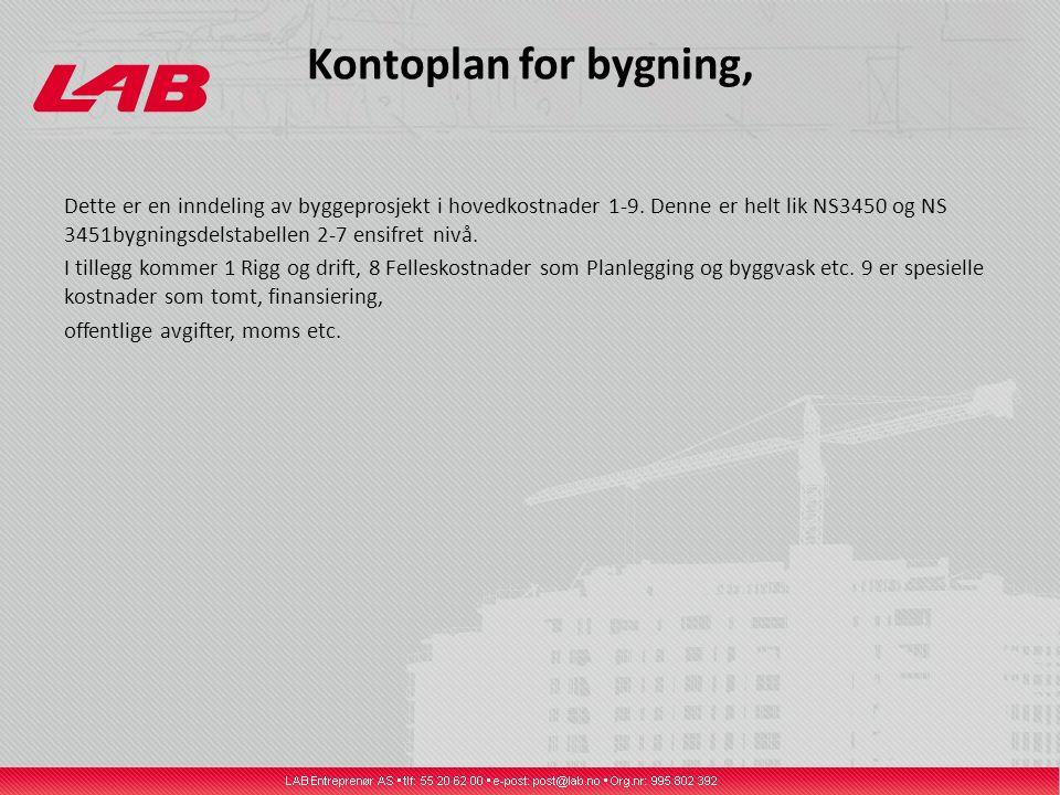 Kontoplan for bygning, Dette er en inndeling av byggeprosjekt i hovedkostnader 1-9. Denne er helt lik NS3450 og NS 3451bygningsdelstabellen 2-7 ensifr