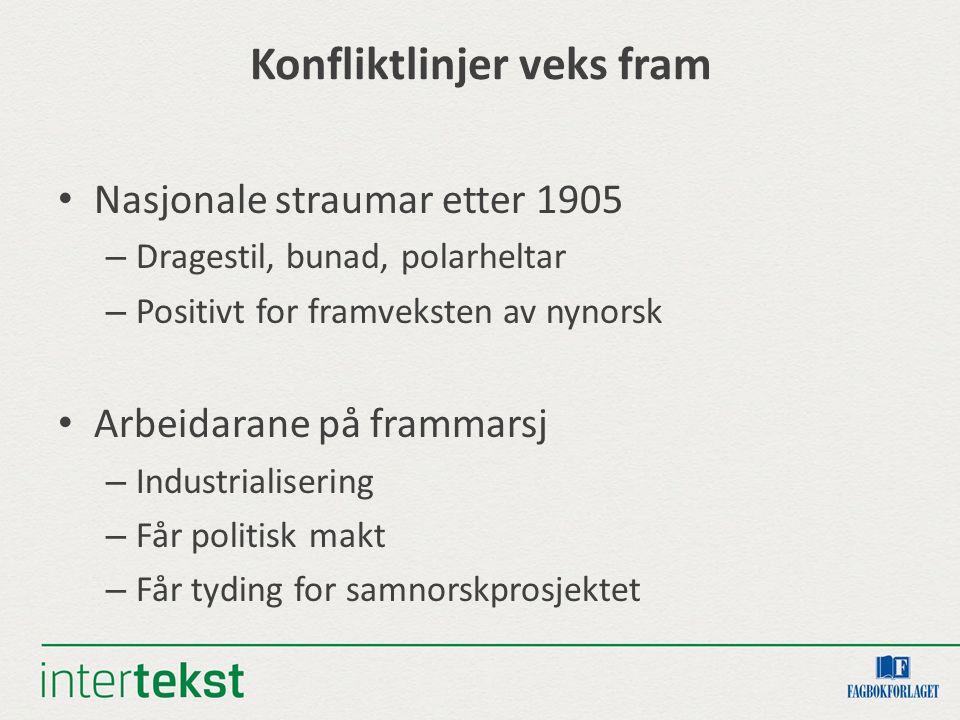 Tre politiske hovudleirar Venstre – bønder og liberale - støtta nynorsk og samnorsk Høgre – borgarskapet - støtta riksmål Arbeidarpartiet – arbeidarane – støtta samnorsk