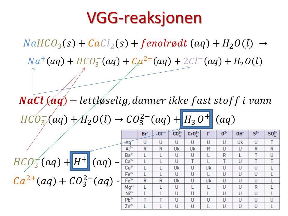 VGG-reaksjonen