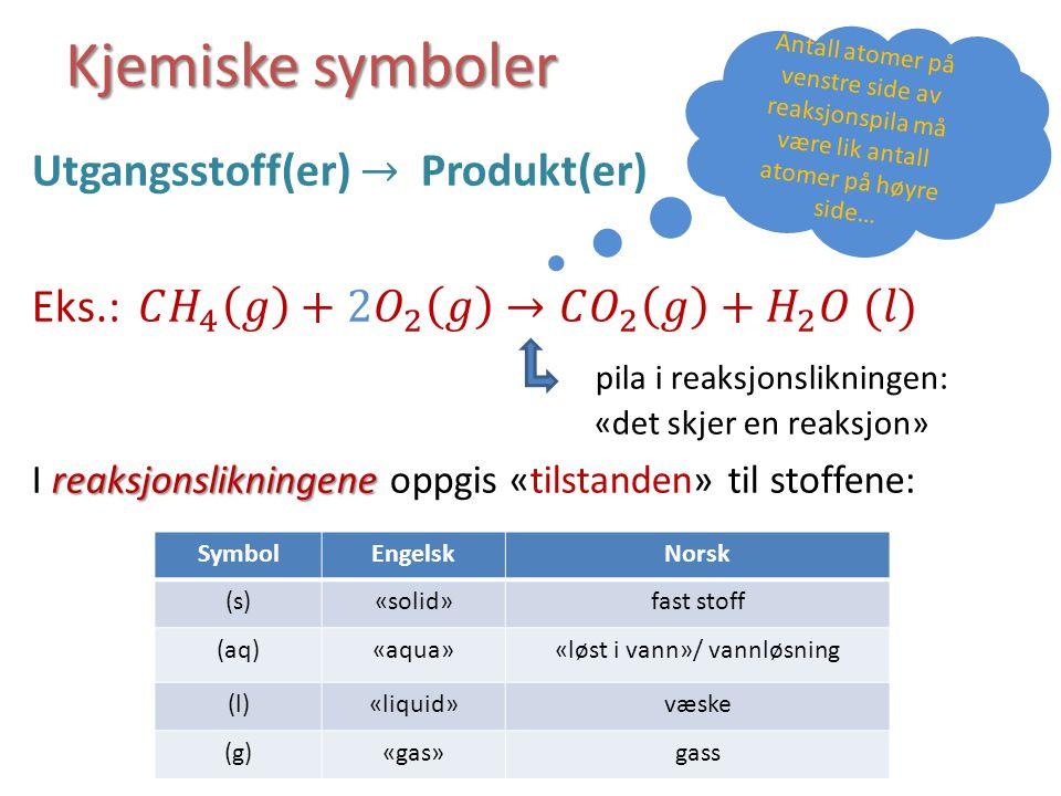 Kjemiske symboler SymbolEngelskNorsk (s)«solid»fast stoff (aq)«aqua»«løst i vann»/ vannløsning (l)«liquid»væske (g)«gas»gass Antall atomer på venstre side av reaksjonspila må være lik antall atomer på høyre side…