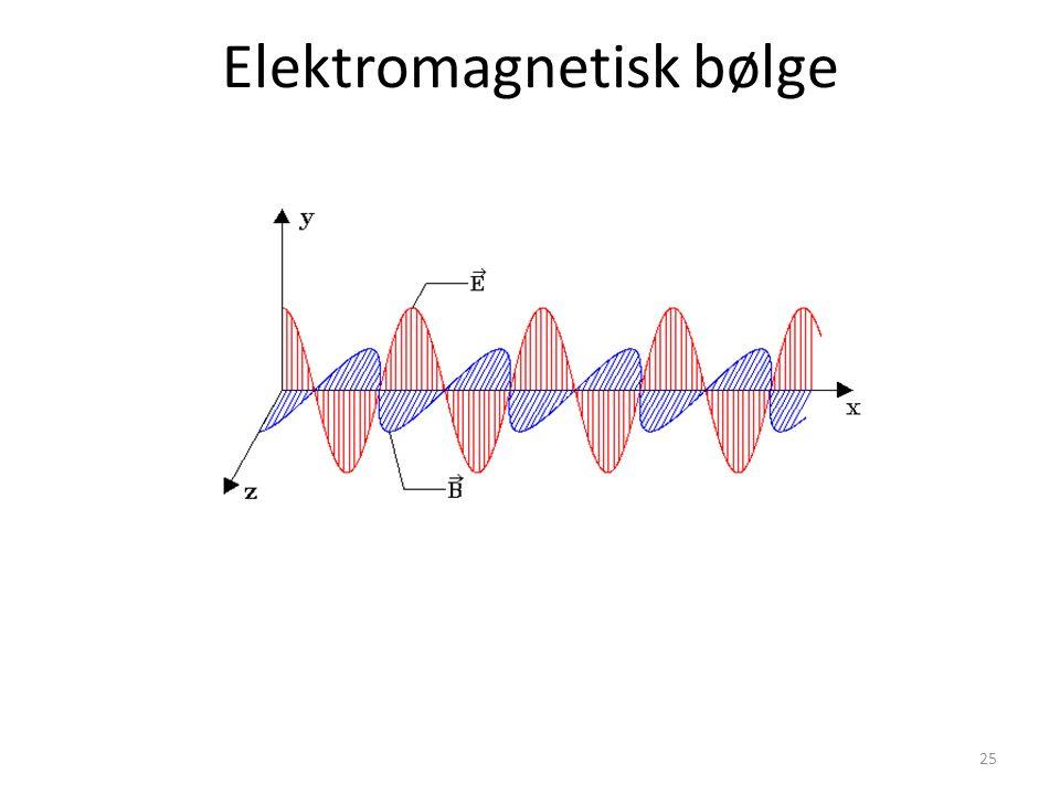 25 Elektromagnetisk bølge