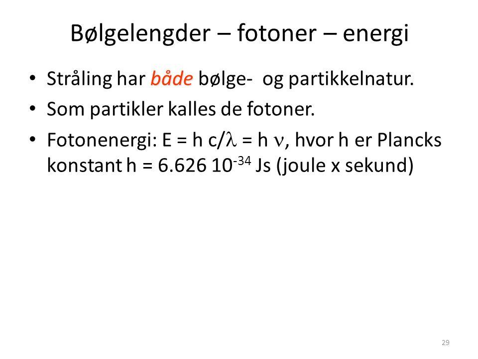 29 Bølgelengder – fotoner – energi både Stråling har både bølge- og partikkelnatur.