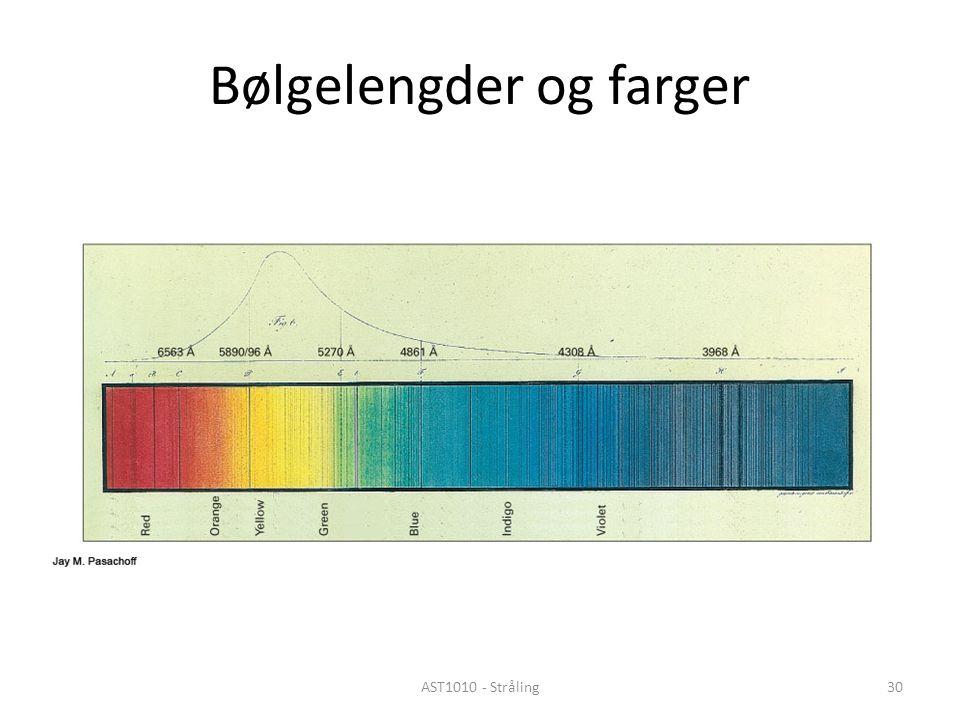 AST1010 - Stråling30 Bølgelengder og farger