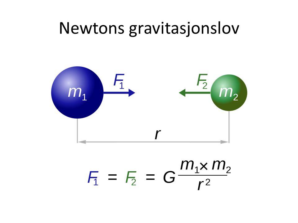 Newtons gravitasjonslov