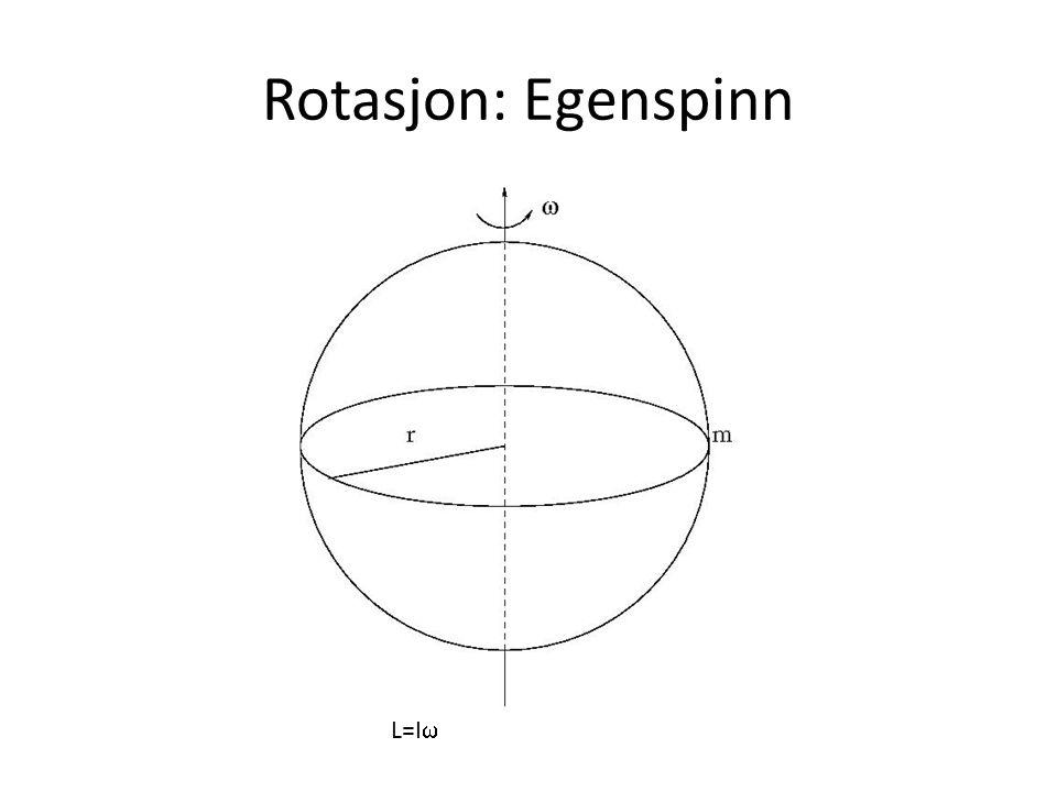 Rotasjon: Egenspinn L=I 