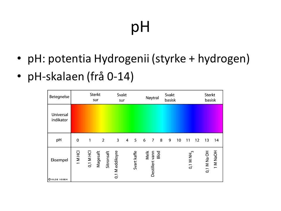 pH pH: potentia Hydrogenii (styrke + hydrogen) pH-skalaen (frå 0-14)