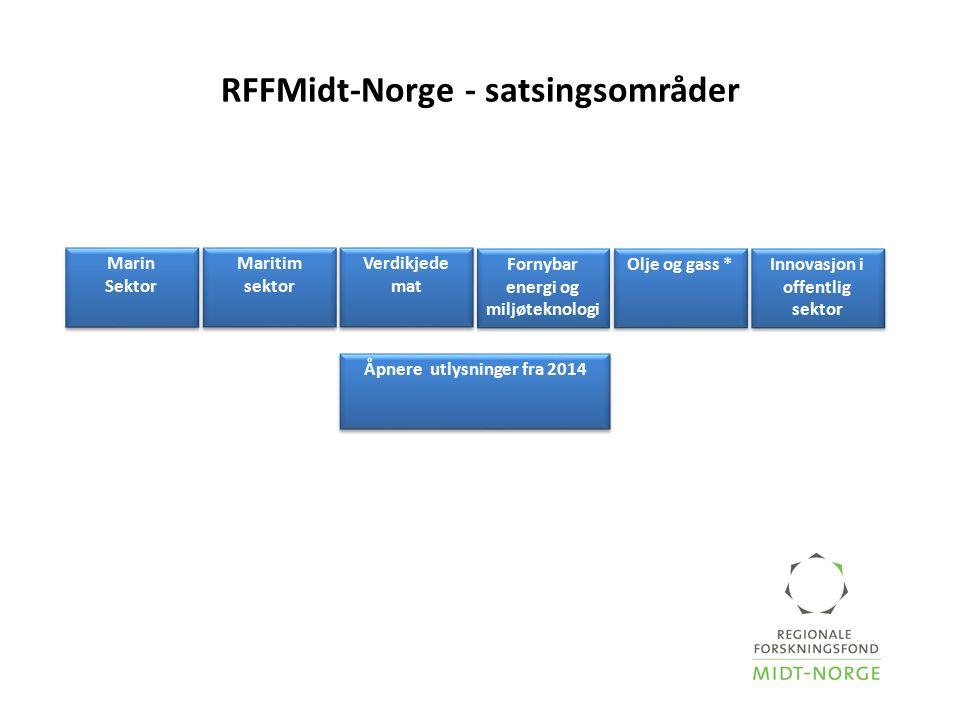 RFFMidt-Norge - satsingsområder Innovasjon i offentlig sektor Verdikjede mat Verdikjede mat Fornybar energi og miljøteknologi Fornybar energi og miljøteknologi Maritim sektor Maritim sektor Olje og gass * Åpnere utlysninger fra 2014 Marin Sektor Marin Sektor