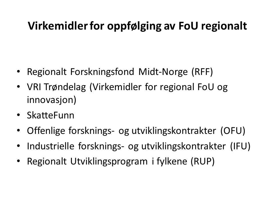 Virkemidler for oppfølging av FoU regionalt Regionalt Forskningsfond Midt-Norge (RFF) VRI Trøndelag (Virkemidler for regional FoU og innovasjon) SkatteFunn Offenlige forsknings- og utviklingskontrakter (OFU) Industrielle forsknings- og utviklingskontrakter (IFU) Regionalt Utviklingsprogram i fylkene (RUP)