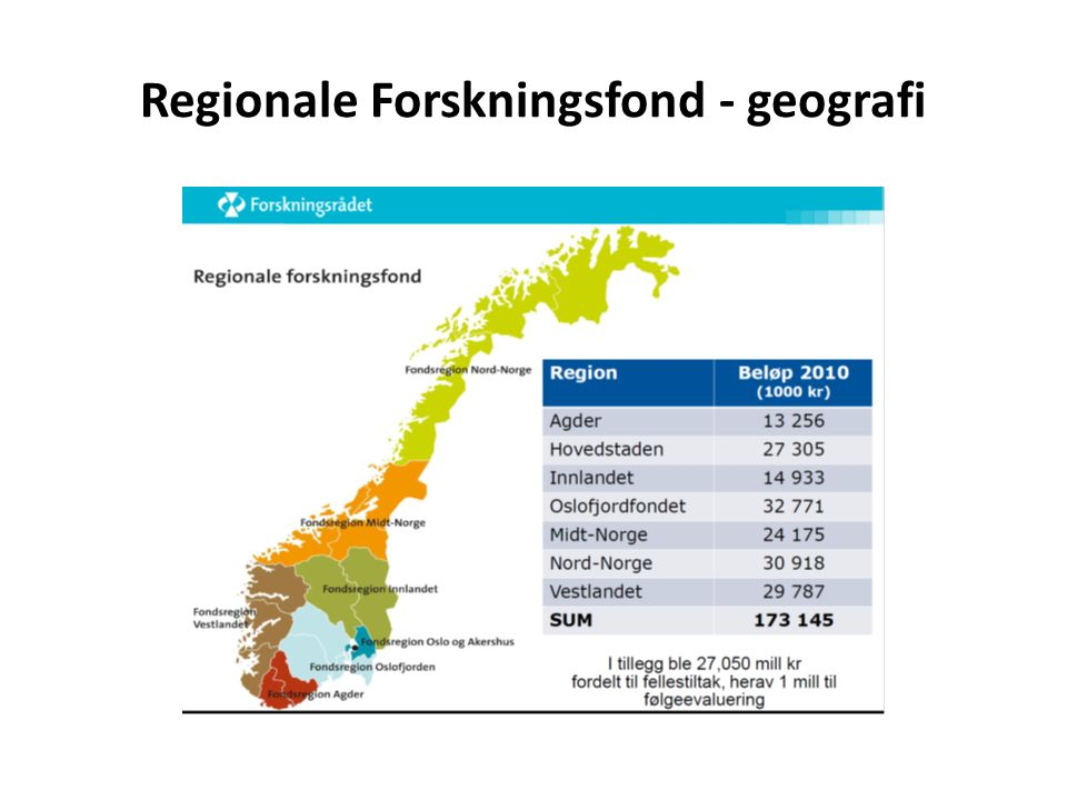 Regionale Forskningsfond - geografi