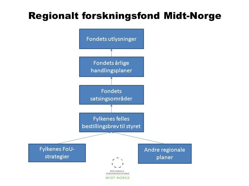 Regionalt forskningsfond Midt-Norge Fylkenes FoU- strategier Andre regionale planer Fylkenes felles bestillingsbrev til styret Fondets årlige handling