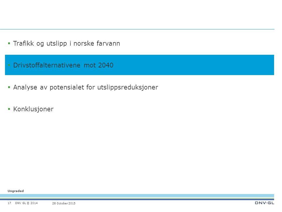 DNV GL © 2014 Ungraded 28 October 2015  Trafikk og utslipp i norske farvann  Drivstoffalternativene mot 2040  Analyse av potensialet for utslippsreduksjoner  Konklusjoner 17