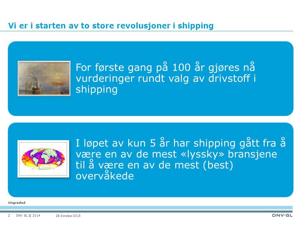 DNV GL © 2014 Ungraded 28 October 2015 Vi er i starten av to store revolusjoner i shipping For første gang på 100 år gjøres nå vurderinger rundt valg av drivstoff i shipping I løpet av kun 5 år har shipping gått fra å være en av de mest «lyssky» bransjene til å være en av de mest (best) overvåkede 2