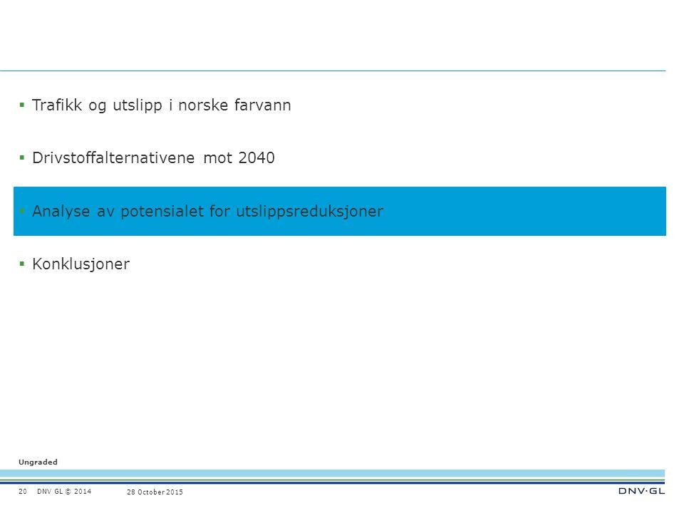 DNV GL © 2014 Ungraded 28 October 2015  Trafikk og utslipp i norske farvann  Drivstoffalternativene mot 2040  Analyse av potensialet for utslippsreduksjoner  Konklusjoner 20