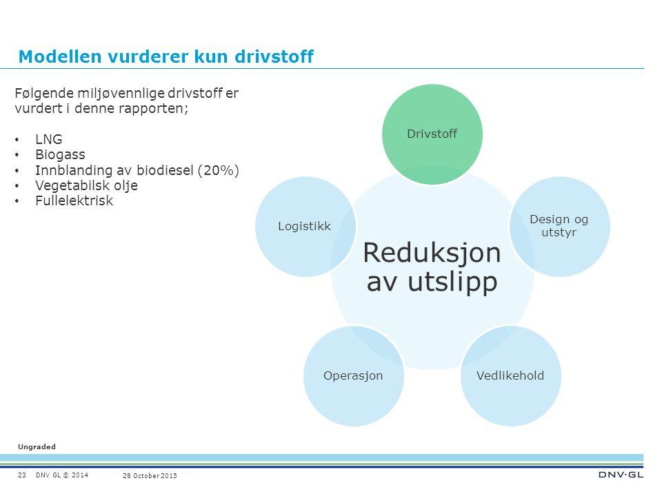 DNV GL © 2014 Ungraded 28 October 2015 Modellen vurderer kun drivstoff Reduksjon av utslipp Drivstoff Design og utstyr VedlikeholdOperasjonLogistikk 23 Følgende miljøvennlige drivstoff er vurdert i denne rapporten; LNG Biogass Innblanding av biodiesel (20%) Vegetabilsk olje Fullelektrisk