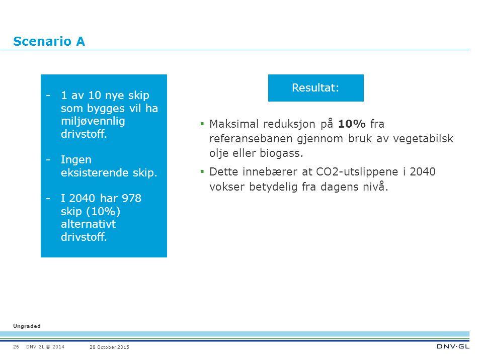 DNV GL © 2014 Ungraded 28 October 2015 Scenario A  Maksimal reduksjon på 10% fra referansebanen gjennom bruk av vegetabilsk olje eller biogass.