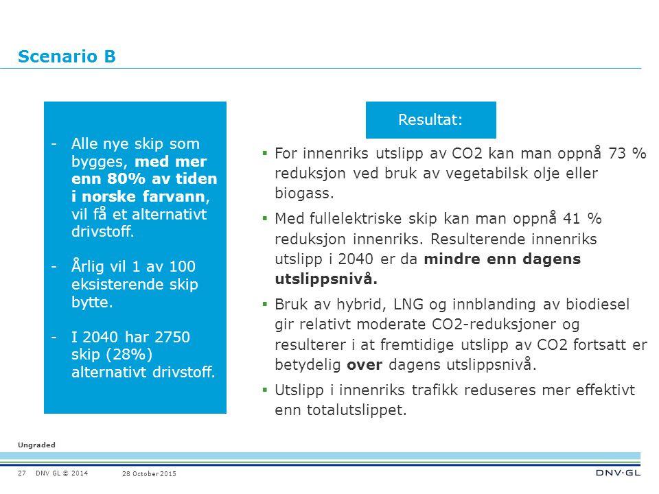 DNV GL © 2014 Ungraded 28 October 2015 Scenario B  For innenriks utslipp av CO2 kan man oppnå 73 % reduksjon ved bruk av vegetabilsk olje eller biogass.