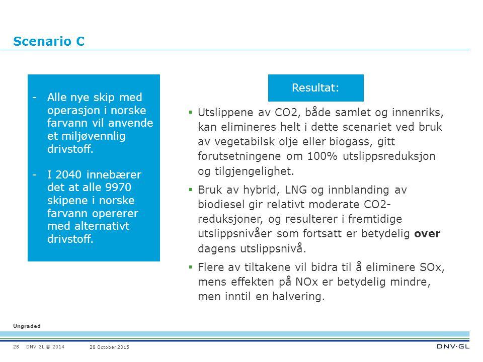 DNV GL © 2014 Ungraded 28 October 2015 Scenario C  Utslippene av CO2, både samlet og innenriks, kan elimineres helt i dette scenariet ved bruk av vegetabilsk olje eller biogass, gitt forutsetningene om 100% utslippsreduksjon og tilgjengelighet.