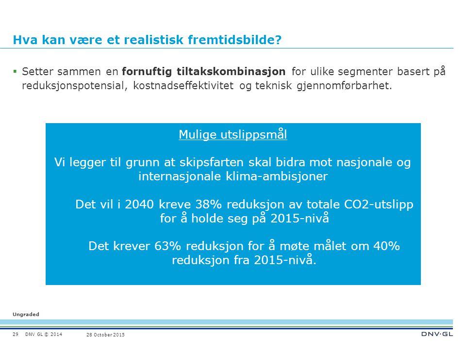DNV GL © 2014 Ungraded 28 October 2015 Hva kan være et realistisk fremtidsbilde.