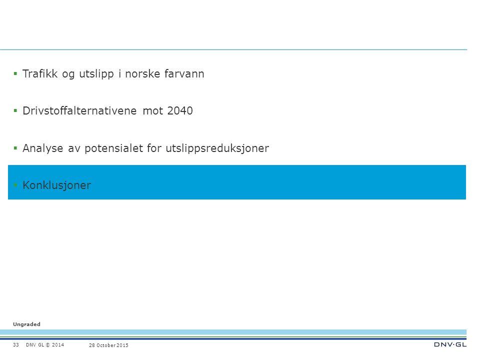 DNV GL © 2014 Ungraded 28 October 2015  Trafikk og utslipp i norske farvann  Drivstoffalternativene mot 2040  Analyse av potensialet for utslippsreduksjoner  Konklusjoner 33