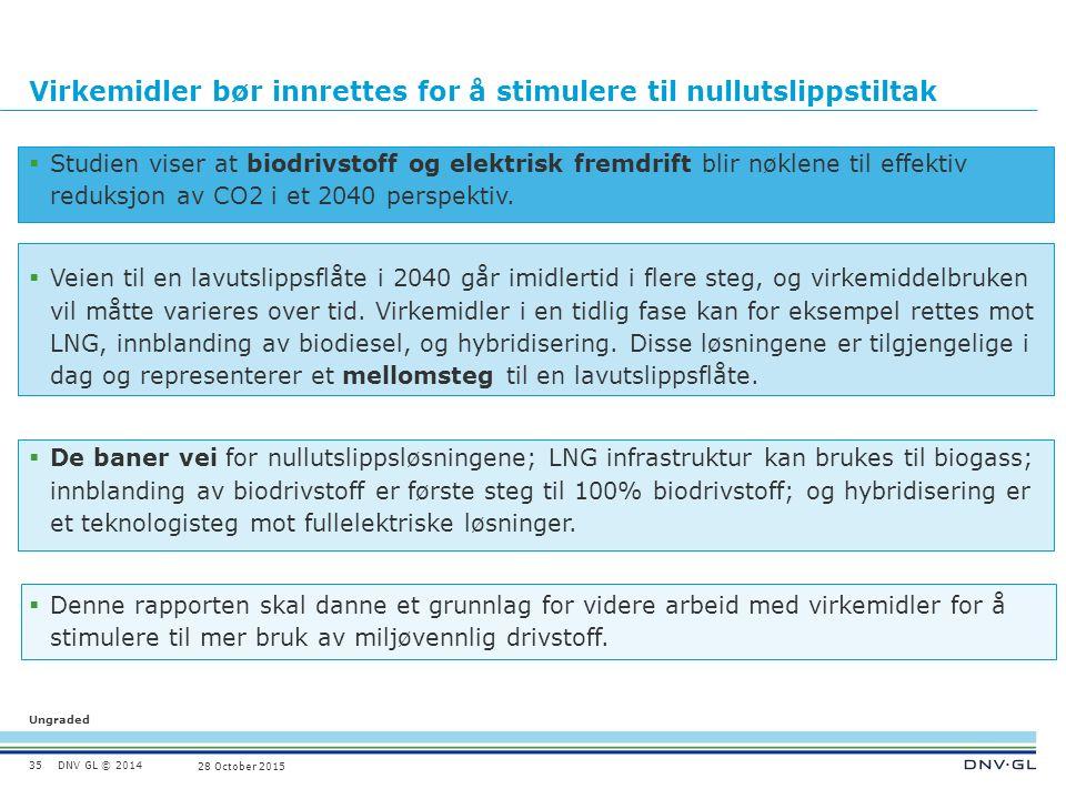 DNV GL © 2014 Ungraded 28 October 2015 Virkemidler bør innrettes for å stimulere til nullutslippstiltak  Studien viser at biodrivstoff og elektrisk fremdrift blir nøklene til effektiv reduksjon av CO2 i et 2040 perspektiv.