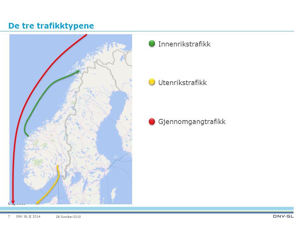 DNV GL © 2014 Ungraded 28 October 2015 De tre trafikktypene 7 Gjennomgangtrafikk Utenrikstrafikk Innenrikstrafikk