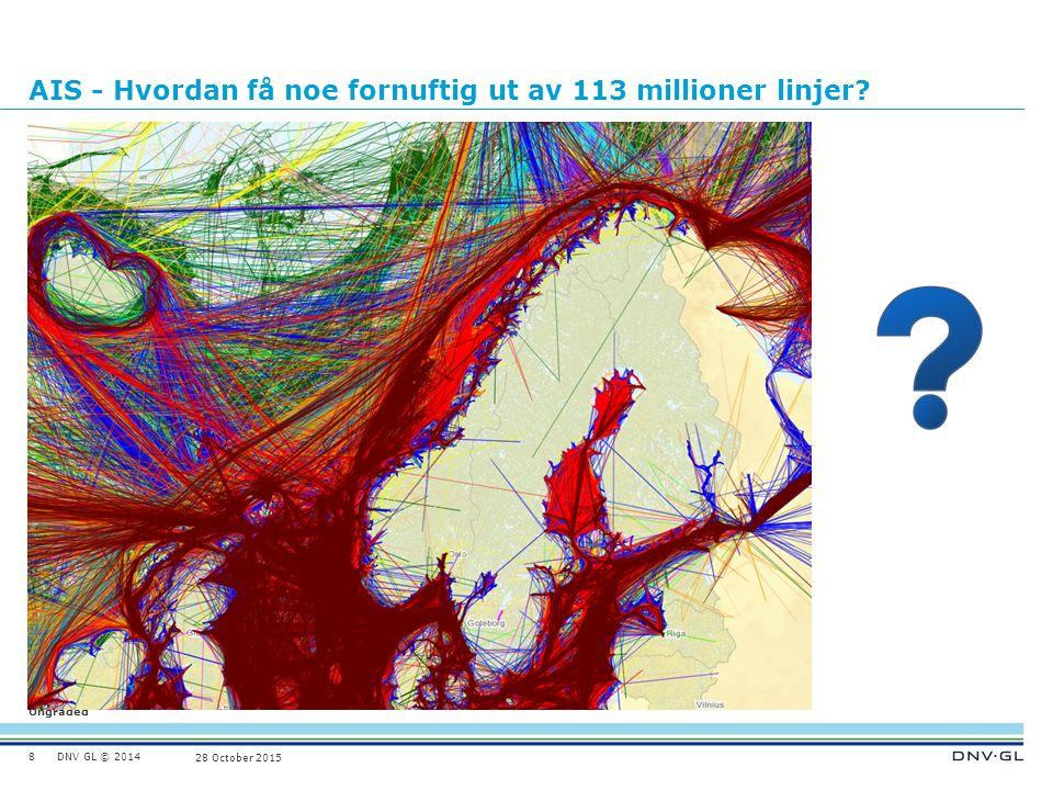 DNV GL © 2014 Ungraded 28 October 2015 AIS - Hvordan få noe fornuftig ut av 113 millioner linjer 8