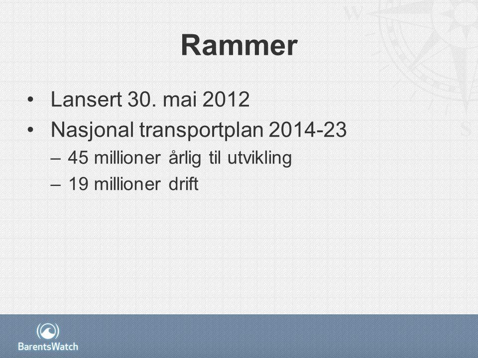 Rammer Lansert 30.