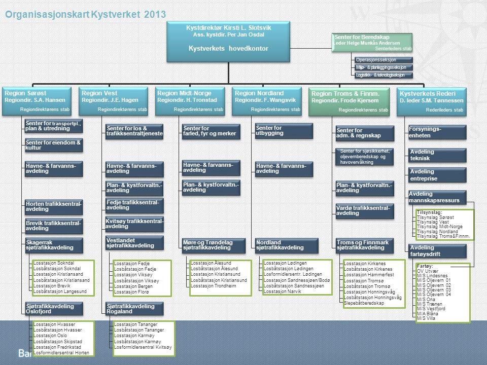 Prioriterte brukergrupper – portal Offentlige etater Maritime næringer Media og miljøorg.