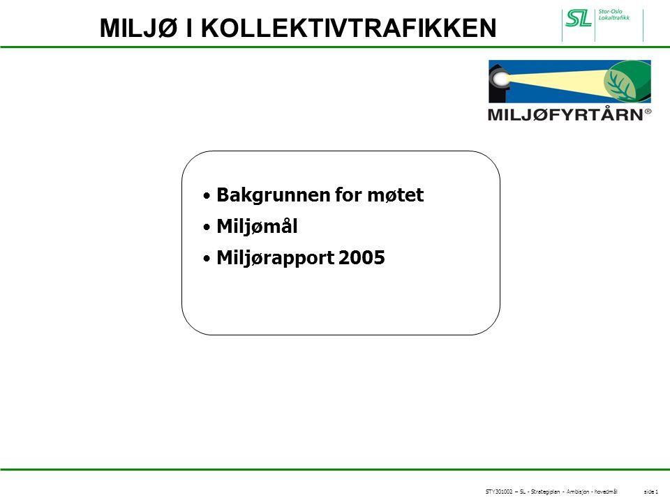 STY301002 – SL - Strategiplan - Ambisjon - hovedmål side 1 Bakgrunnen for møtet Miljømål Miljørapport 2005 MILJØ I KOLLEKTIVTRAFIKKEN