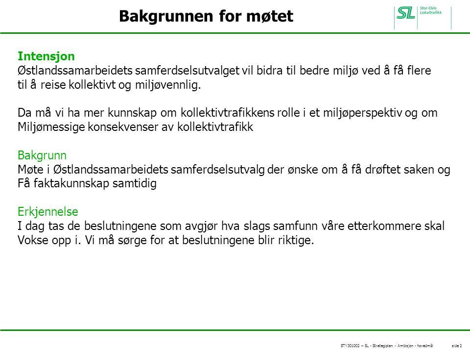 STY301002 – SL - Strategiplan - Ambisjon - hovedmål side 2 Bakgrunnen for møtet Intensjon Østlandssamarbeidets samferdselsutvalget vil bidra til bedre miljø ved å få flere til å reise kollektivt og miljøvennlig.