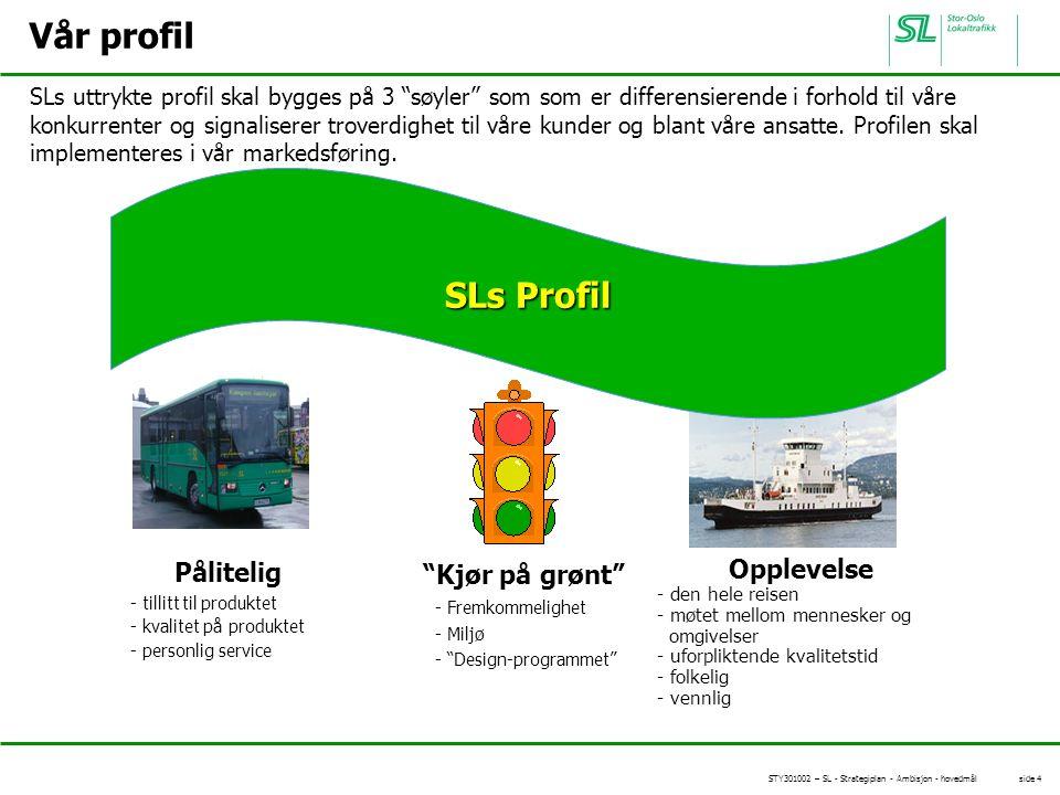 STY301002 – SL - Strategiplan - Ambisjon - hovedmål side 4 SLs uttrykte profil skal bygges på 3 søyler som som er differensierende i forhold til våre konkurrenter og signaliserer troverdighet til våre kunder og blant våre ansatte.