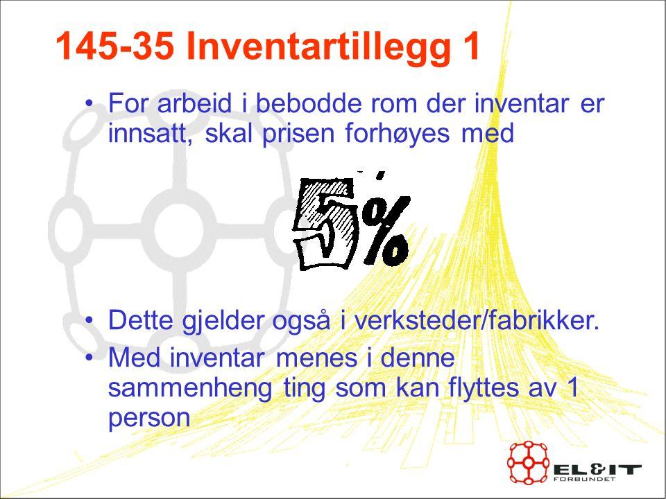 145-35 Inventartillegg 1 For arbeid i bebodde rom der inventar er innsatt, skal prisen forhøyes med Dette gjelder også i verksteder/fabrikker.