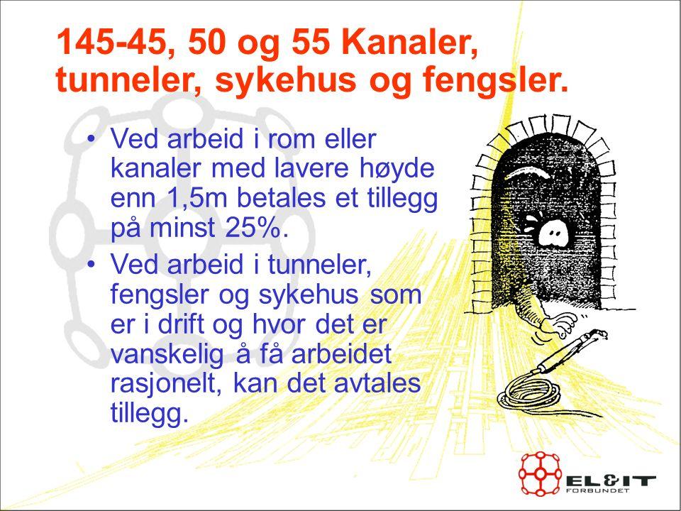 145-45, 50 og 55 Kanaler, tunneler, sykehus og fengsler.