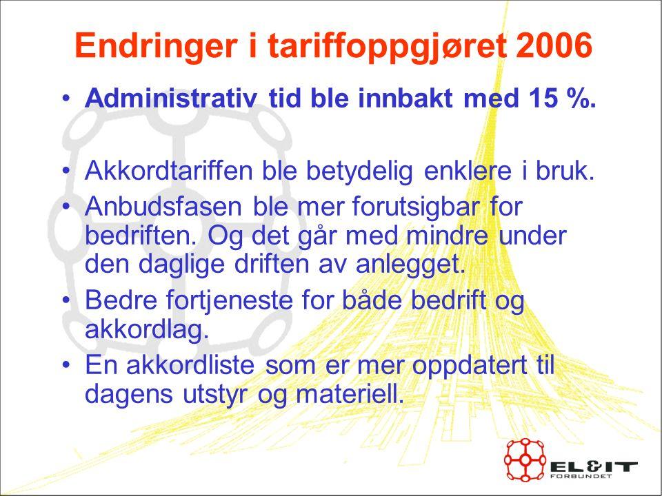 Endringer i tariffoppgjøret 2006 Administrativ tid ble innbakt med 15 %.