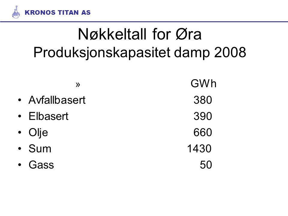 Nøkkeltall for Øra Produksjonskapasitet damp 2008 » GWh Avfallbasert 380 Elbasert 390 Olje 660 Sum 1430 Gass 50 KRONOS TITAN AS