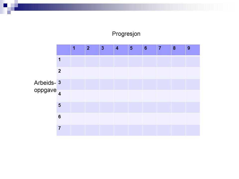 123456789 1 2 3 4 5 6 7 Progresjon Arbeids- oppgave