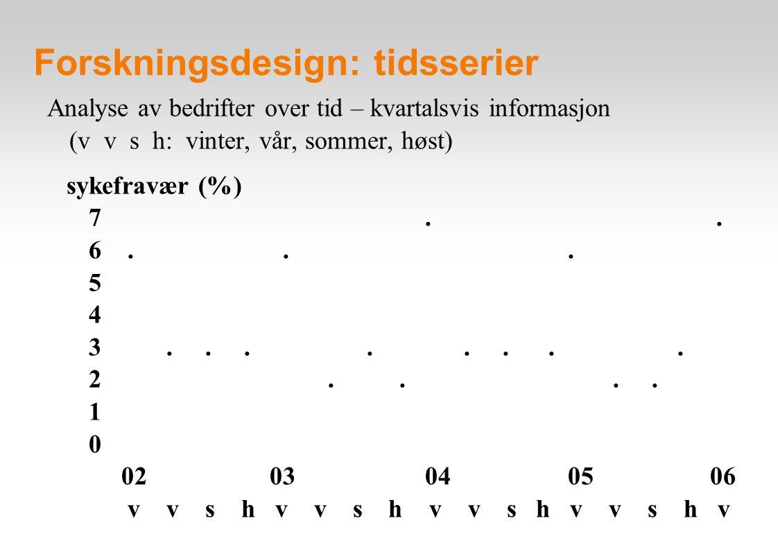 Forskningsdesign: tidsserier Analyse av bedrifter over tid – kvartalsvis informasjon (v v s h: vinter, vår, sommer, høst) sykefravær (%) 7..