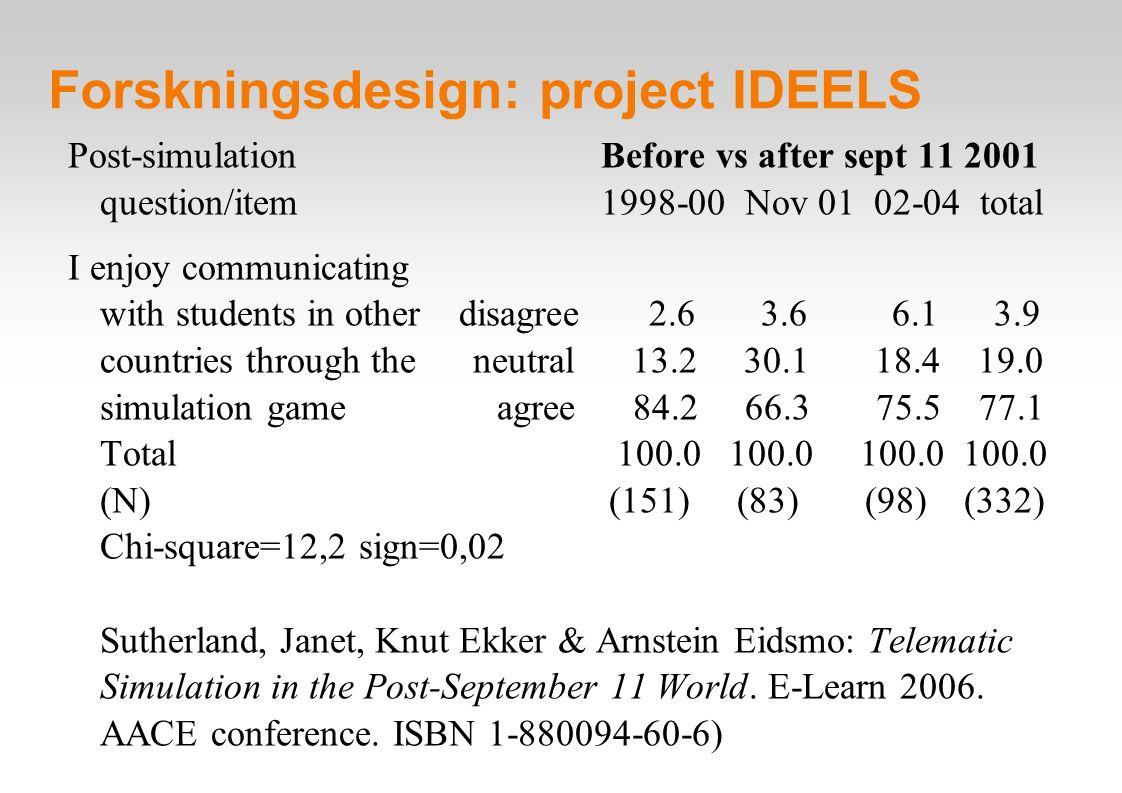 Forskningsdesign: project IDEELS Project IDEELS: Intercultural Dynamics in European Education through online Simulation Benytter en variant av tverrsnittsundersøkelser med en kvasieksperimentelt pre- og post-design – dvs et spørreskjema før en hendelse – deretter et spørreskjema etter hendelsen.