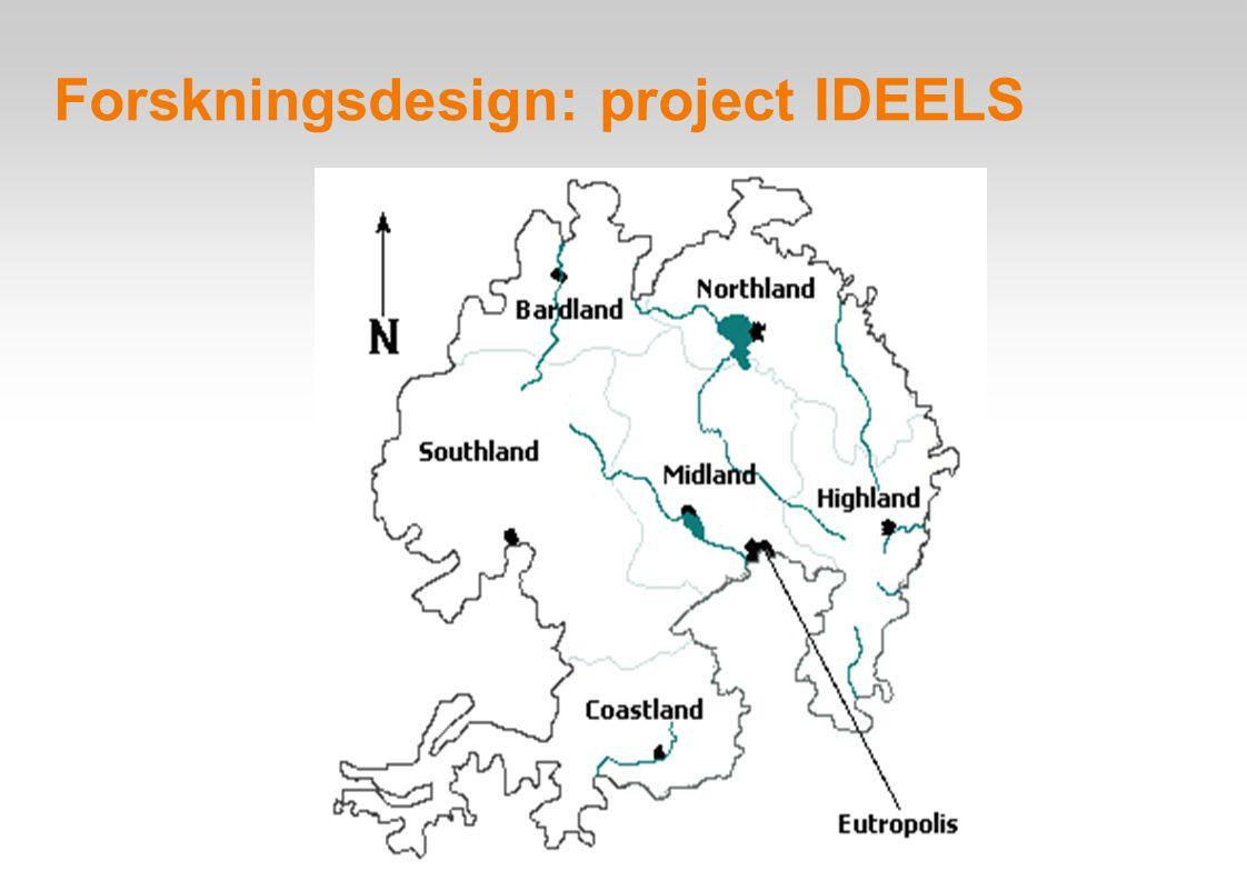 Webbasert kommunikasjonsforum i Project IDEELS mer info: http://www.ideels.uni-bremen.dehttp://www.ideels.uni-bremen.de