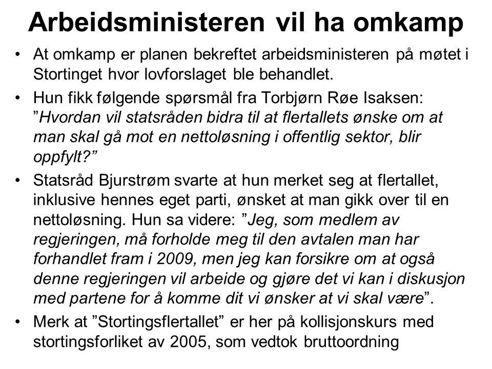 At omkamp er planen bekreftet arbeidsministeren på møtet i Stortinget hvor lovforslaget ble behandlet. Hun fikk følgende spørsmål fra Torbjørn Røe Isa