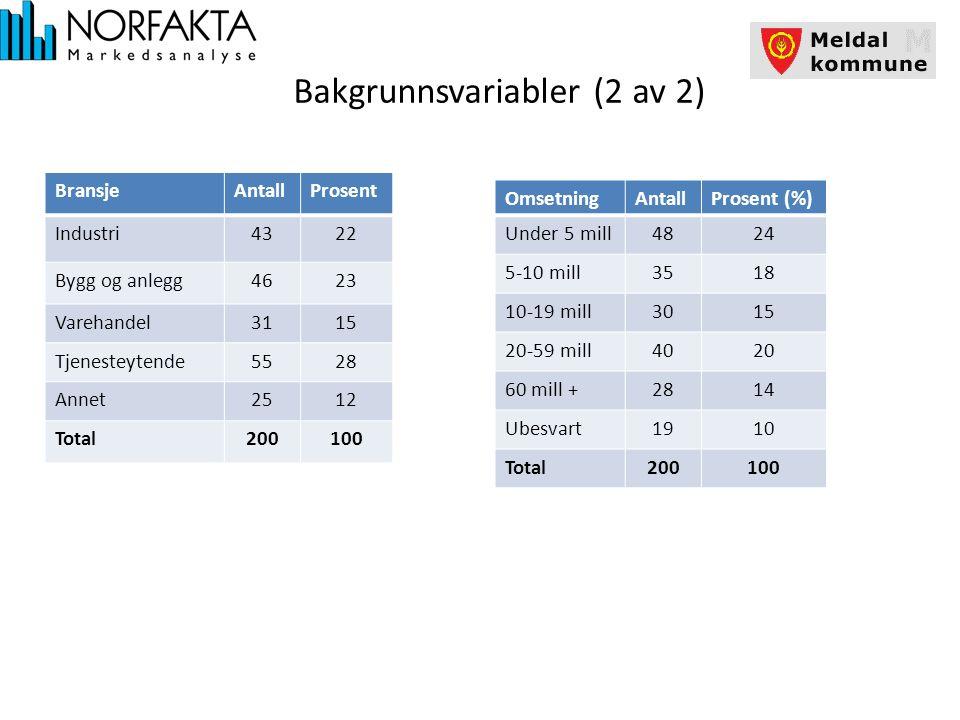 Flyttevilje Spørretekst : I hvilken grad kan Løkken, Storås eller Meldal være et aktuelt lokaliseringssted for din bedrift nå eller en gang i fremtiden .