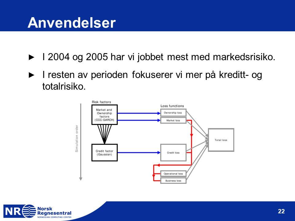 22 Anvendelser ► I 2004 og 2005 har vi jobbet mest med markedsrisiko.
