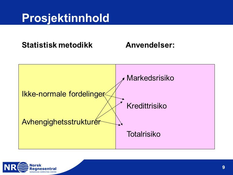 9 Prosjektinnhold Statistisk metodikk Anvendelser: Ikke-normale fordelinger Avhengighetsstrukturer Markedsrisiko Kredittrisiko Totalrisiko