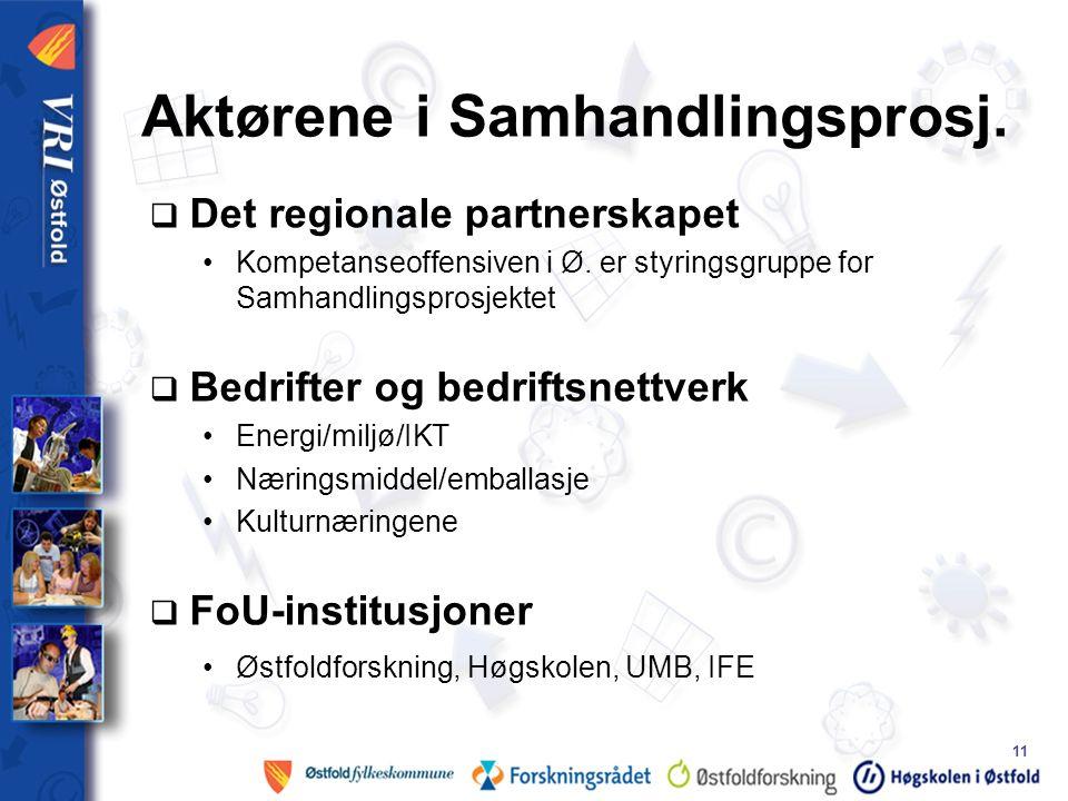 11 Aktørene i Samhandlingsprosj.  Det regionale partnerskapet Kompetanseoffensiven i Ø.