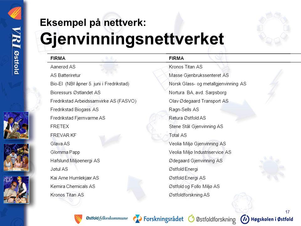 17 Eksempel på nettverk: Gjenvinningsnettverket FIRMA Aanerød AS AS Batteriretur Bio-El (NB.