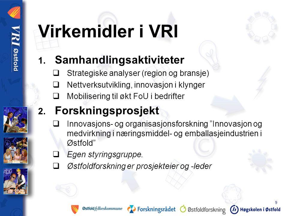 9 Virkemidler i VRI 1.