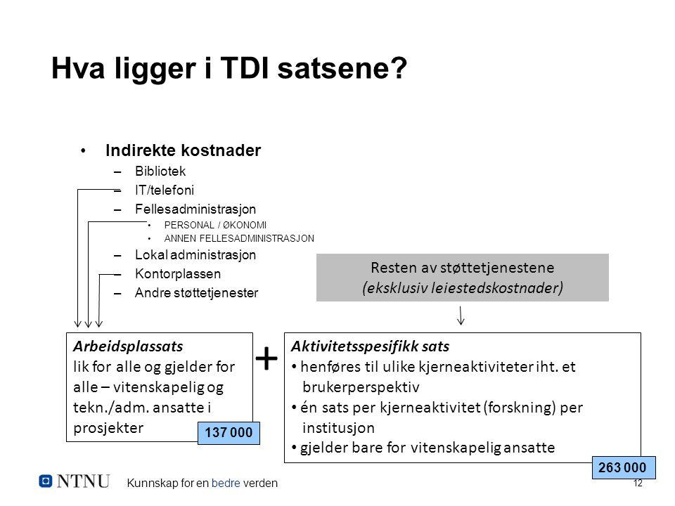 Kunnskap for en bedre verden 12 Hva ligger i TDI satsene.