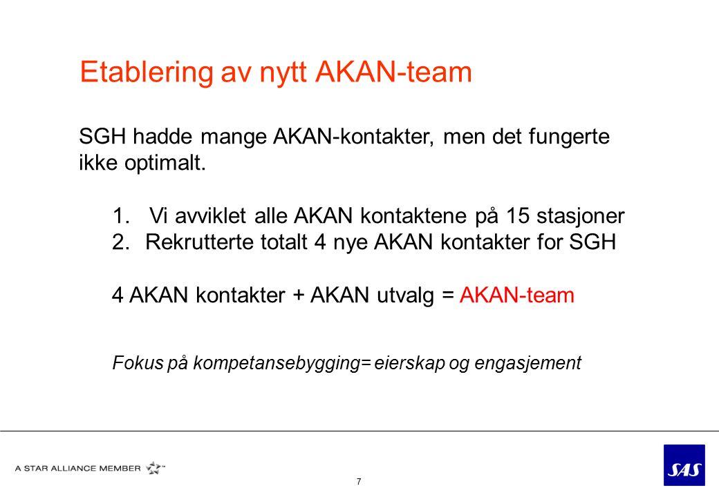 Etablering av nytt AKAN-team 7 SGH hadde mange AKAN-kontakter, men det fungerte ikke optimalt. 1.Vi avviklet alle AKAN kontaktene på 15 stasjoner 2.Re