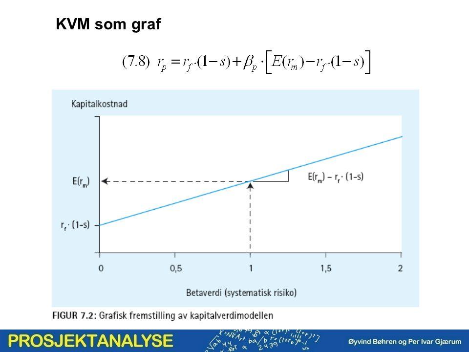 KVM som graf