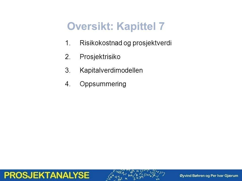 Oversikt: Kapittel 7 1.Risikokostnad og prosjektverdi 2.Prosjektrisiko 3.Kapitalverdimodellen 4.Oppsummering